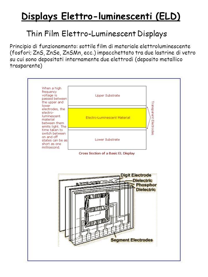 Displays Elettro-luminescenti (ELD) Principio di funzionamento: sottile film di materiale elettroluminescente (fosfori; ZnS, ZnSe, ZnSMn, ecc.) impacc
