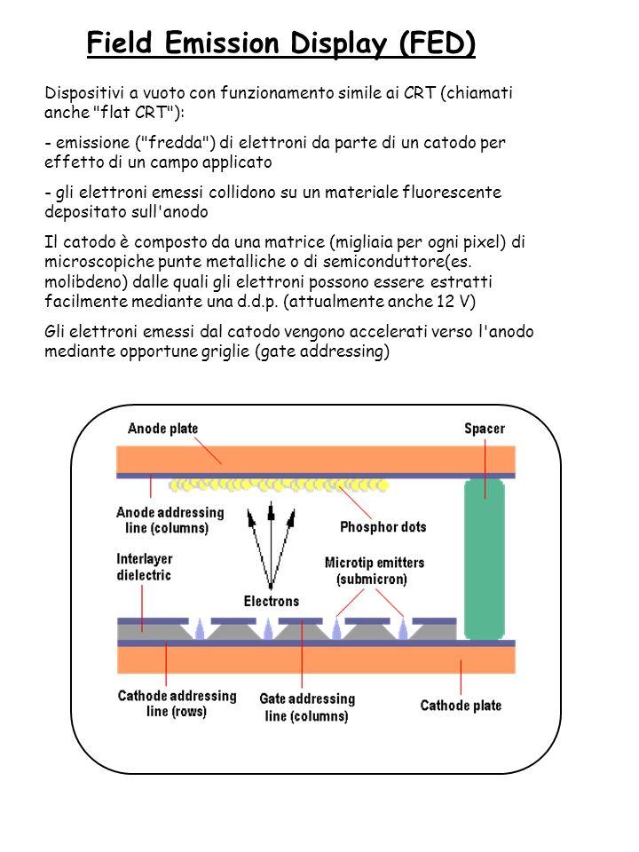 Field Emission Display (FED) Dispositivi a vuoto con funzionamento simile ai CRT (chiamati anche