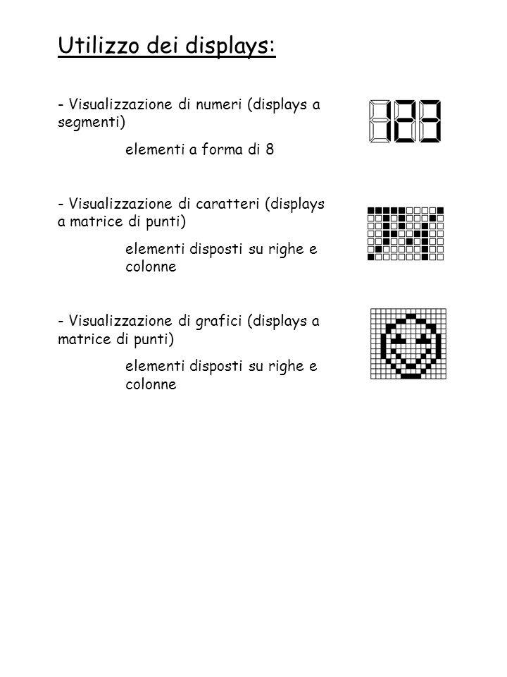 Utilizzo dei displays: - Visualizzazione di numeri (displays a segmenti) elementi a forma di 8 - Visualizzazione di caratteri (displays a matrice di p