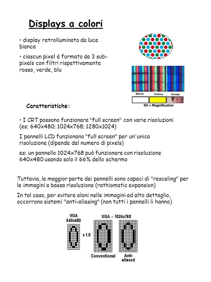 Displays a colori display retrolluminato da luce bianca ciascun pixel è formato da 3 sub- pixels con filtri rispettivamente rosso, verde, blu Caratter