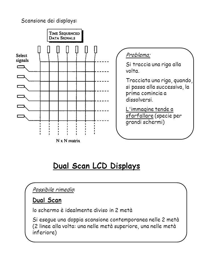 Dual Scan LCD Displays Scansione dei displays: Problema; Si traccia una riga alla volta. Tracciata una riga, quando, si passa alla successiva, la prim