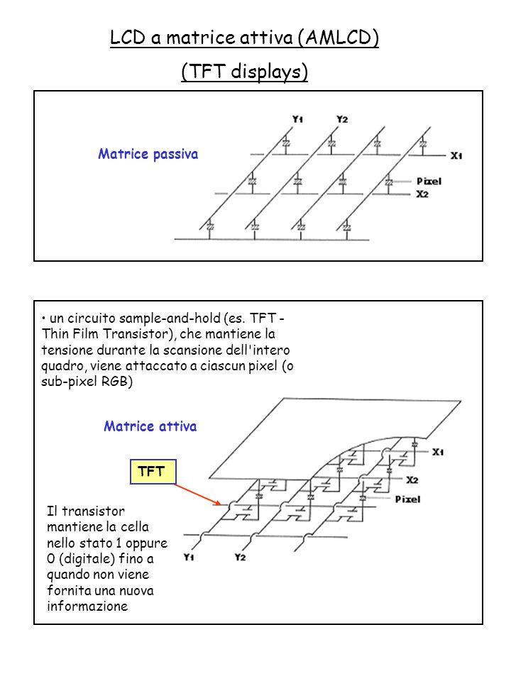 LCD a matrice attiva (AMLCD) (TFT displays) Il transistor mantiene la cella nello stato 1 oppure 0 (digitale) fino a quando non viene fornita una nuov