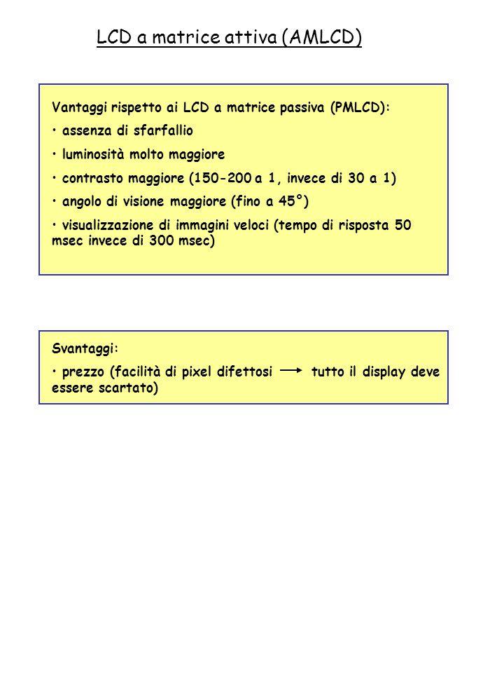 Vantaggi rispetto ai LCD a matrice passiva (PMLCD): assenza di sfarfallio luminosità molto maggiore contrasto maggiore (150-200 a 1, invece di 30 a 1)