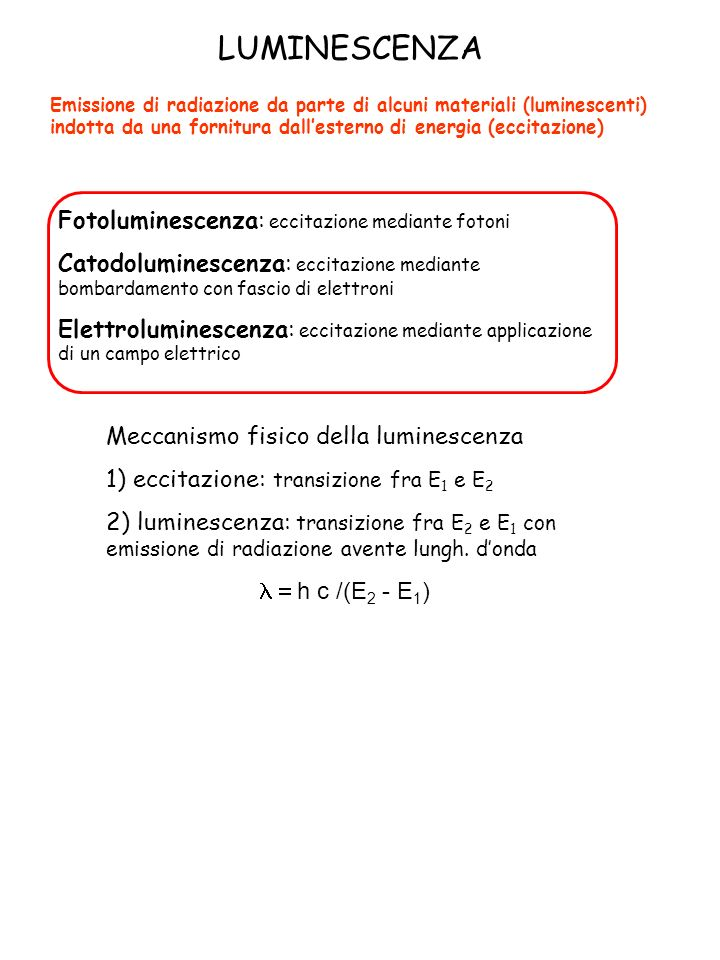 Persistenza della LUMINESCENZA Fluorescenza: spengendo leccitazione la luminescenza persiste per un tempo pari al tempo di vita della transizione E 2 -E 1 Fosforescenza: la luminescenza persiste per un tempo molto maggiore Fosfori = materiali che esibiscono fosforescenza