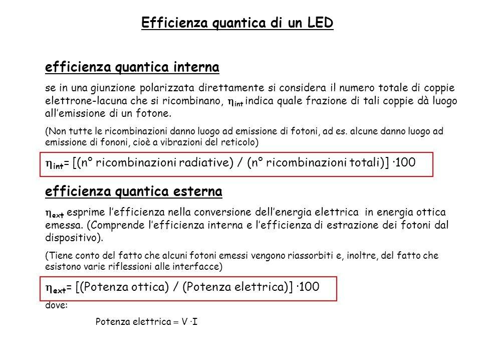 efficienza quantica interna se in una giunzione polarizzata direttamente si considera il numero totale di coppie elettrone-lacuna che si ricombinano,