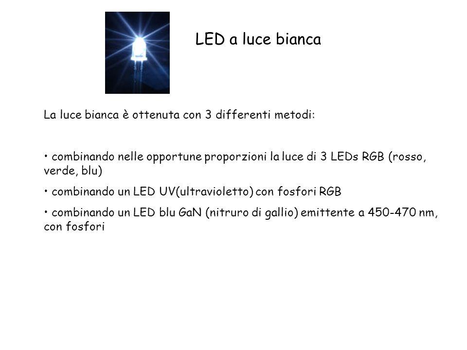 LED a luce bianca La luce bianca è ottenuta con 3 differenti metodi: combinando nelle opportune proporzioni la luce di 3 LEDs RGB (rosso, verde, blu) combinando un LED UV(ultravioletto) con fosfori RGB combinando un LED blu GaN (nitruro di gallio) emittente a 450-470 nm, con fosfori