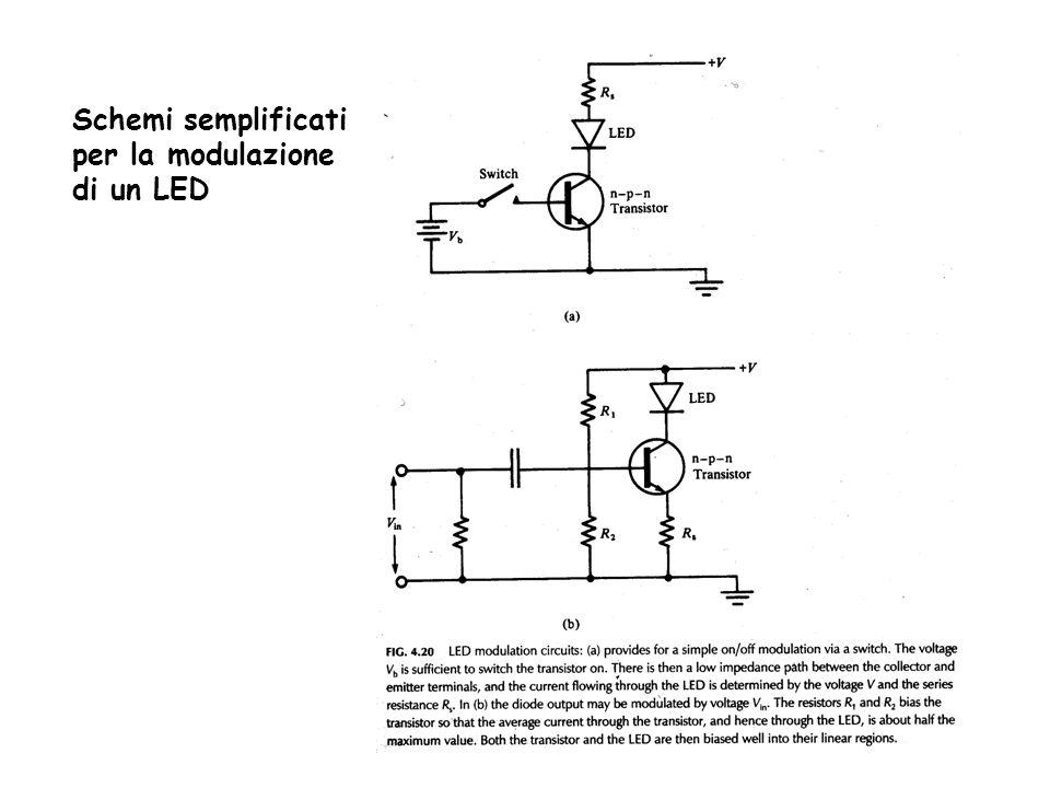 Schemi semplificati per la modulazione di un LED