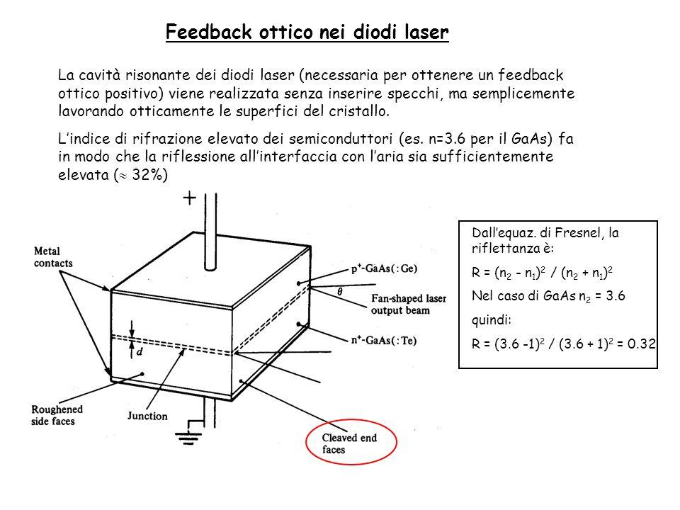 Feedback ottico nei diodi laser La cavità risonante dei diodi laser (necessaria per ottenere un feedback ottico positivo) viene realizzata senza inserire specchi, ma semplicemente lavorando otticamente le superfici del cristallo.