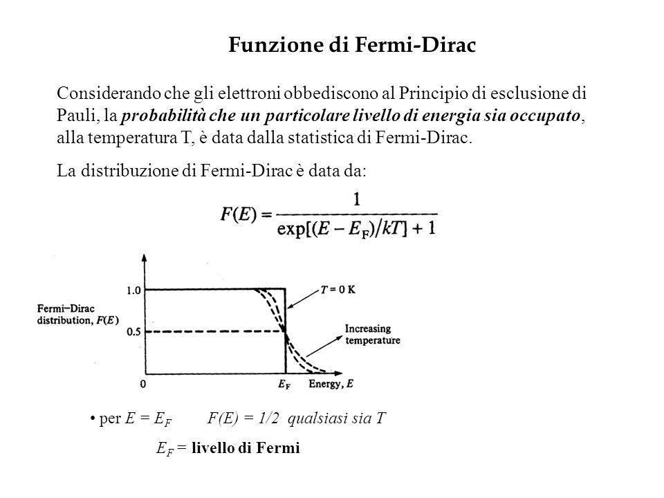 Funzione di Fermi-Dirac Considerando che gli elettroni obbediscono al Principio di esclusione di Pauli, la probabilità che un particolare livello di energia sia occupato, alla temperatura T, è data dalla statistica di Fermi-Dirac.