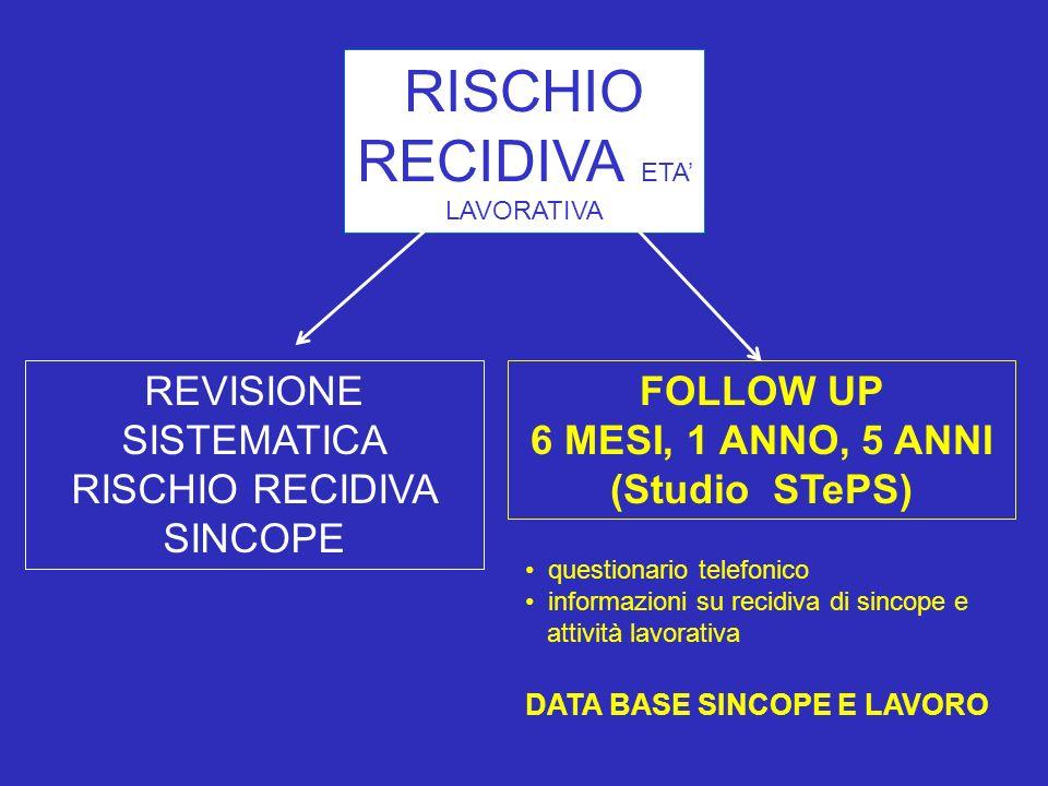 RISCHIO RECIDIVA ETA LAVORATIVA REVISIONE SISTEMATICA RISCHIO RECIDIVA SINCOPE FOLLOW UP 6 MESI, 1 ANNO, 5 ANNI (Studio STePS) questionario telefonico