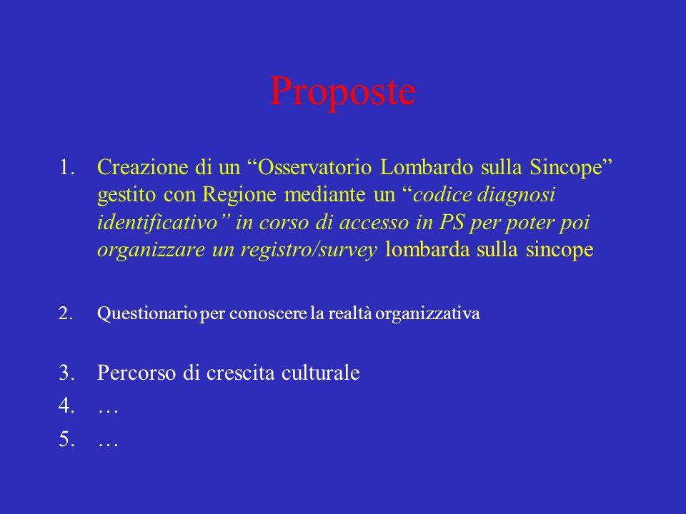 Proposte 1.Creazione di un Osservatorio Lombardo sulla Sincope gestito con Regione mediante un codice diagnosi identificativo in corso di accesso in P