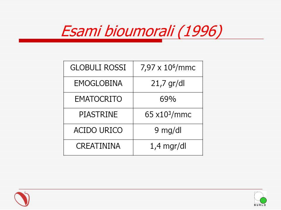 Esami bioumorali (1996) GLOBULI ROSSI7,97 x 10 6 /mmc EMOGLOBINA21,7 gr/dl EMATOCRITO69% PIASTRINE65 x10 3 /mmc ACIDO URICO9 mg/dl CREATININA1,4 mgr/d