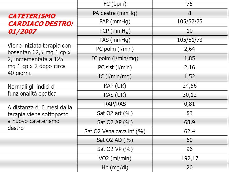 FC (bpm)75 PA destra (mmHg)8 PAP (mmHg)105/57/7̅5 PCP (mmHg)10 PAS (mmHg)105/51/7̅3 PC polm (l/min)2,64 IC polm (l/min/mq)1,85 PC sist (l/min)2,16 IC