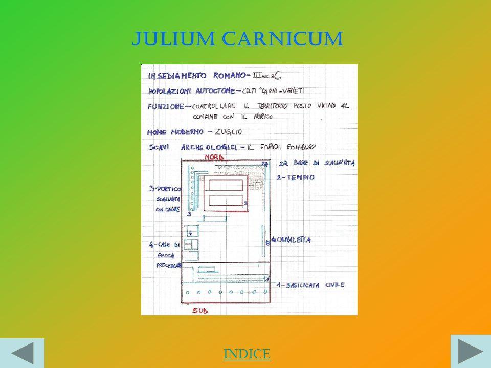 Julium Carnicum INDICE