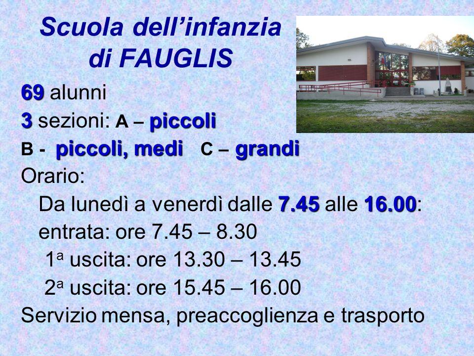 Scuola dellinfanzia di FAUGLIS 69 69 alunni 3piccoli 3 sezioni: A – piccoli piccoli, medi grandi B - piccoli, medi C – grandi Orario: 7.4516.00 Da lun