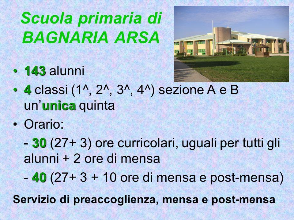 Scuola primaria di BAGNARIA ARSA 143143 alunni 4 unica4 classi (1^, 2^, 3^, 4^) sezione A e B ununica quinta Orario: 30 - 30 (27+ 3) ore curricolari,