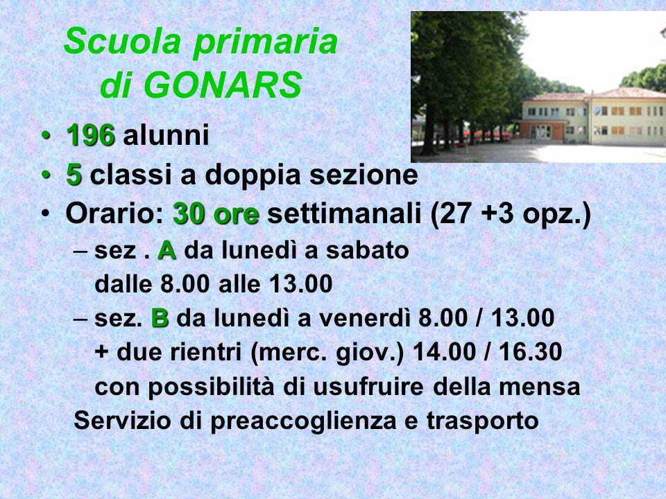 Scuola primaria di GONARS 196196 alunni 55 classi a doppia sezione 30 oreOrario: 30 ore settimanali (27 +3 opz.) A –sez. A da lunedì a sabato dalle 8.