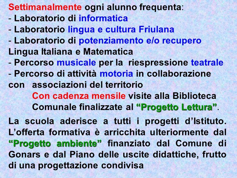 Settimanalmente ogni alunno frequenta: - Laboratorio di informatica - Laboratorio lingua e cultura Friulana - Laboratorio di potenziamento e/o recuper