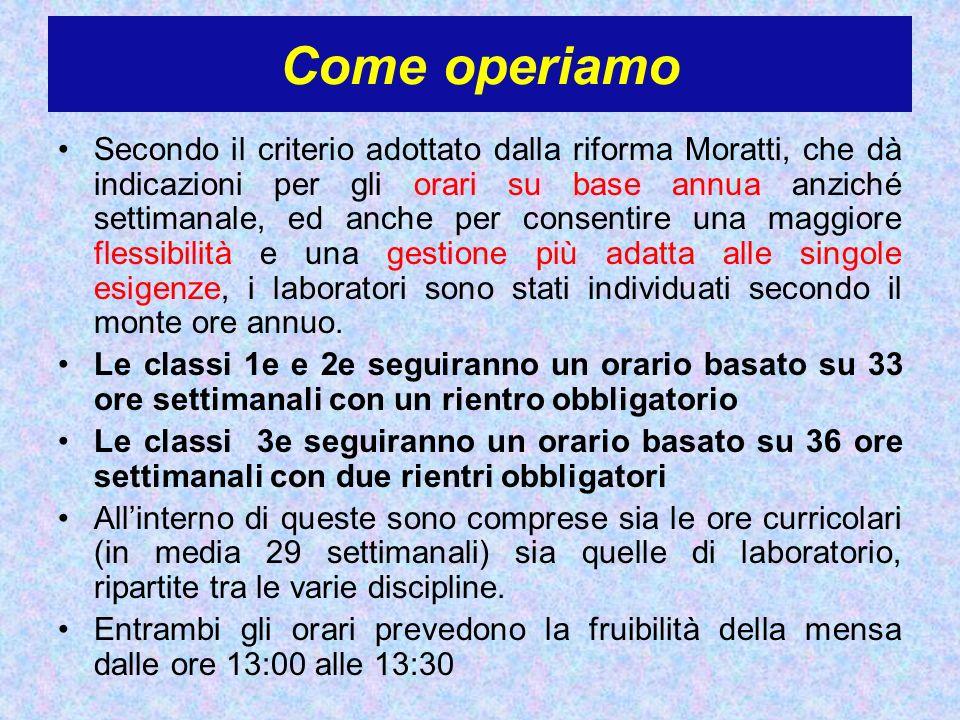 Secondo il criterio adottato dalla riforma Moratti, che dà indicazioni per gli orari su base annua anziché settimanale, ed anche per consentire una ma