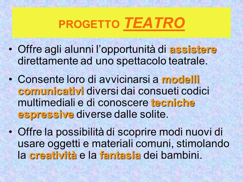PROGETTO TEATRO assistereOffre agli alunni lopportunità di assistere direttamente ad uno spettacolo teatrale. modelli comunicativi tecniche espressive