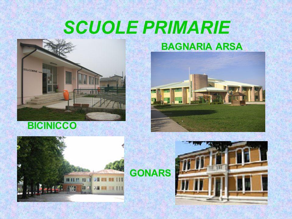 SCUOLE PRIMARIE BICINICCO BAGNARIA ARSA GONARS