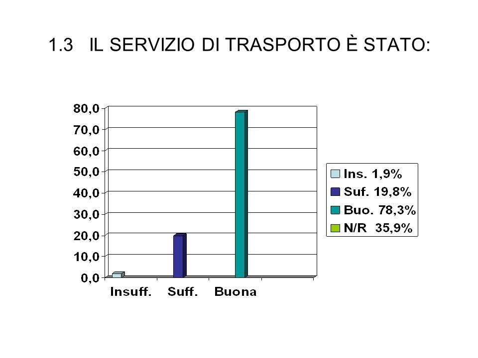 1.3 IL SERVIZIO DI TRASPORTO È STATO: