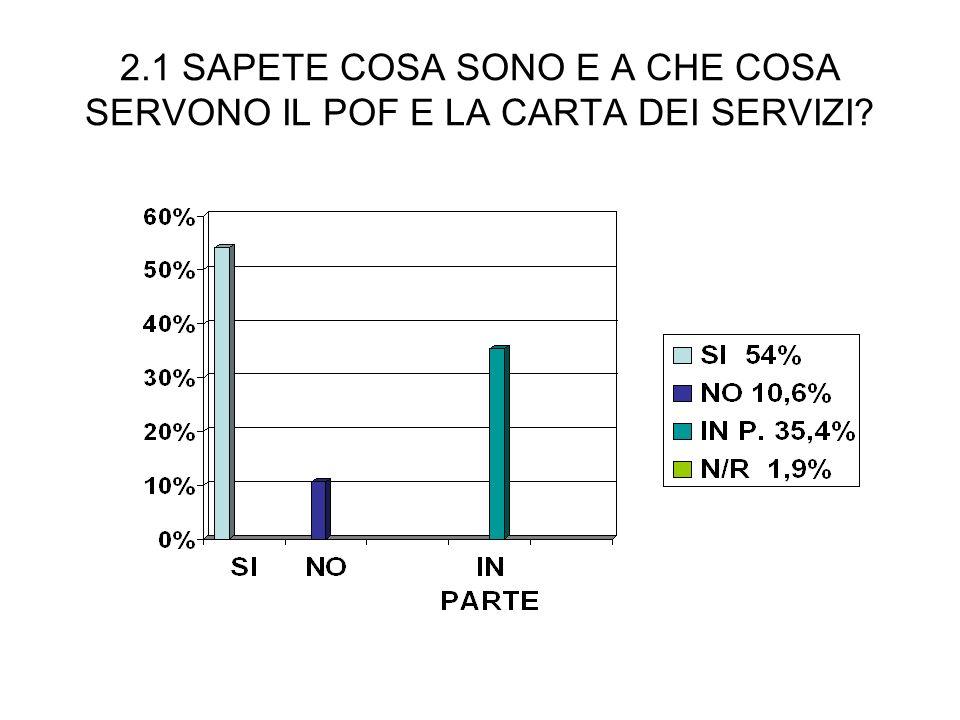 2.1 SAPETE COSA SONO E A CHE COSA SERVONO IL POF E LA CARTA DEI SERVIZI?