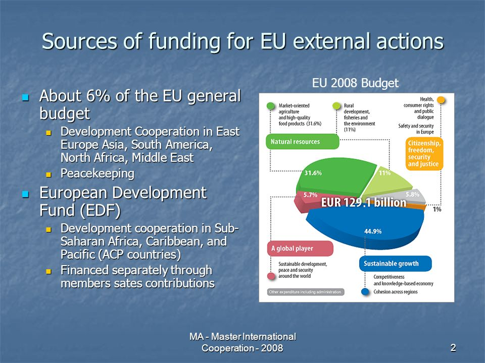 MA - Master International Cooperation - 200813 History of EU external assistance 1957European Union (then EEC) created 1957European Union (then EEC) created 1958Special fund (EDF) for former colonies of the 6 member states 1958Special fund (EDF) for former colonies of the 6 member states 1970-1980sGradual expansion of EDF, now including 78 countries (ACP) 1970-1980sGradual expansion of EDF, now including 78 countries (ACP) 1980-1990sAid for Mediterranean, Eastern Europe, Balkans, Asia and Latin America 1980-1990sAid for Mediterranean, Eastern Europe, Balkans, Asia and Latin America TodayCovering 160 countries around the globe TodayCovering 160 countries around the globe