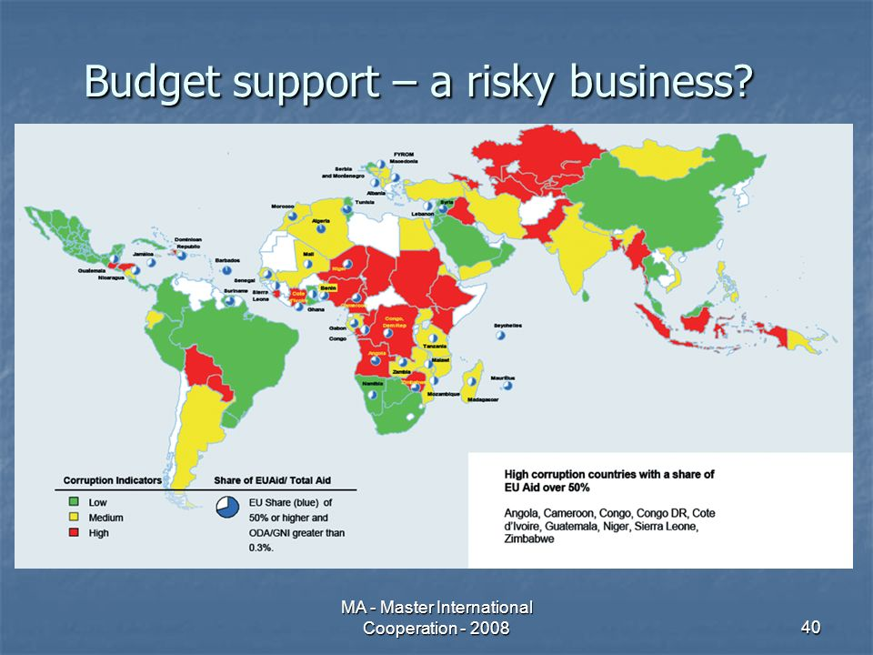 MA - Master International Cooperation - 200840 Budget support – a risky business?