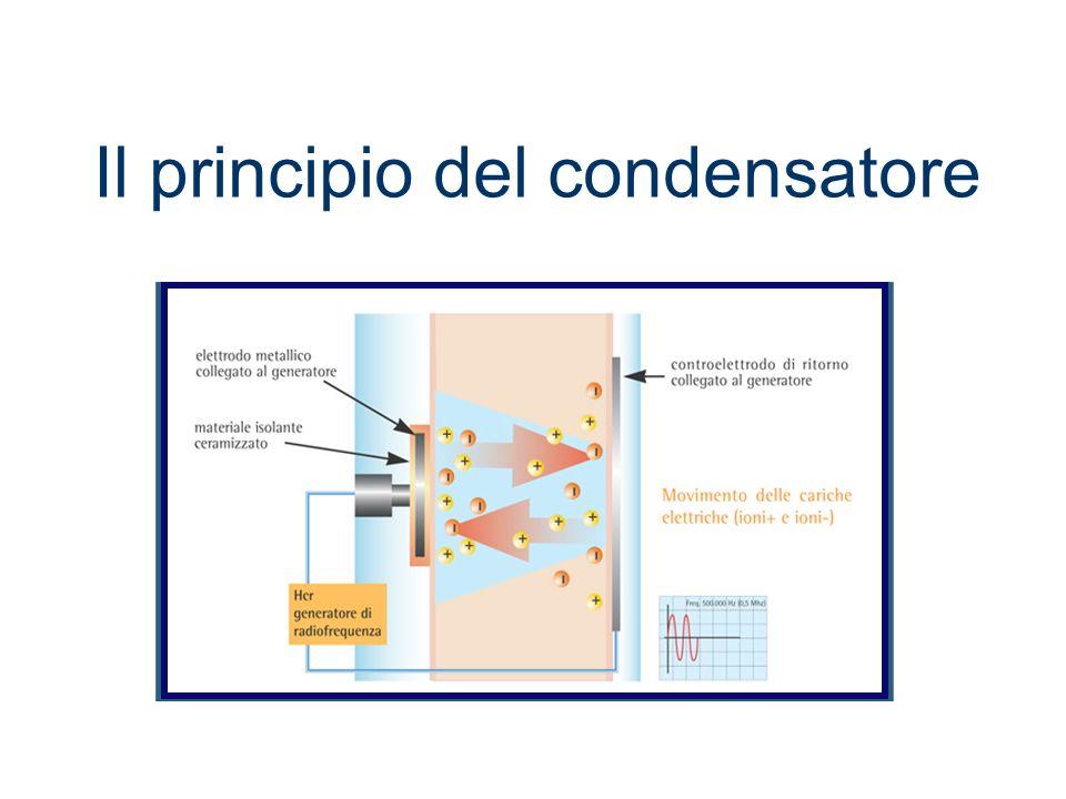 Il sistema capacitivo 3 livelli dazione Basso livello energeticoMedio livello energetico Alto livello energetico