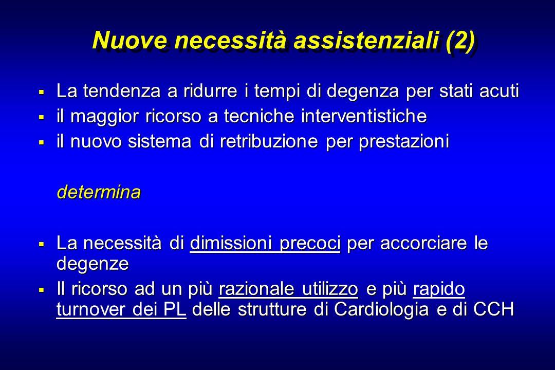 Nuove necessità assistenziali (2) La tendenza a ridurre i tempi di degenza per stati acuti La tendenza a ridurre i tempi di degenza per stati acuti il