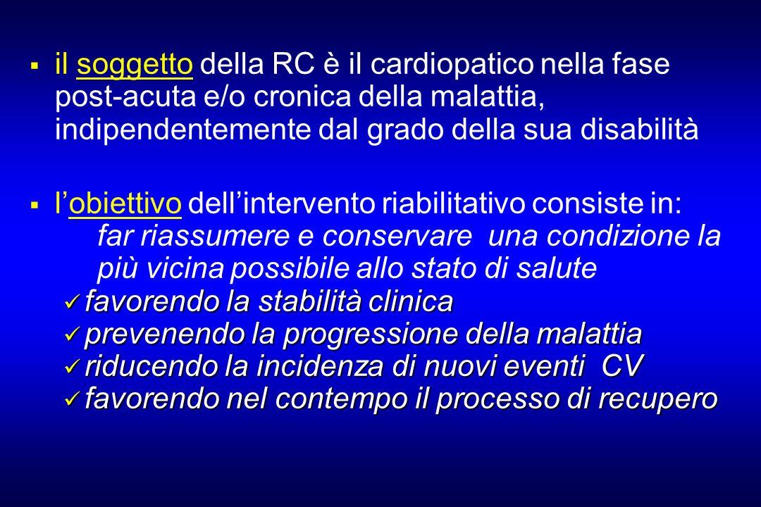 il soggetto della RC è il cardiopatico nella fase post-acuta e/o cronica della malattia, indipendentemente dal grado della sua disabilità lobiettivo d