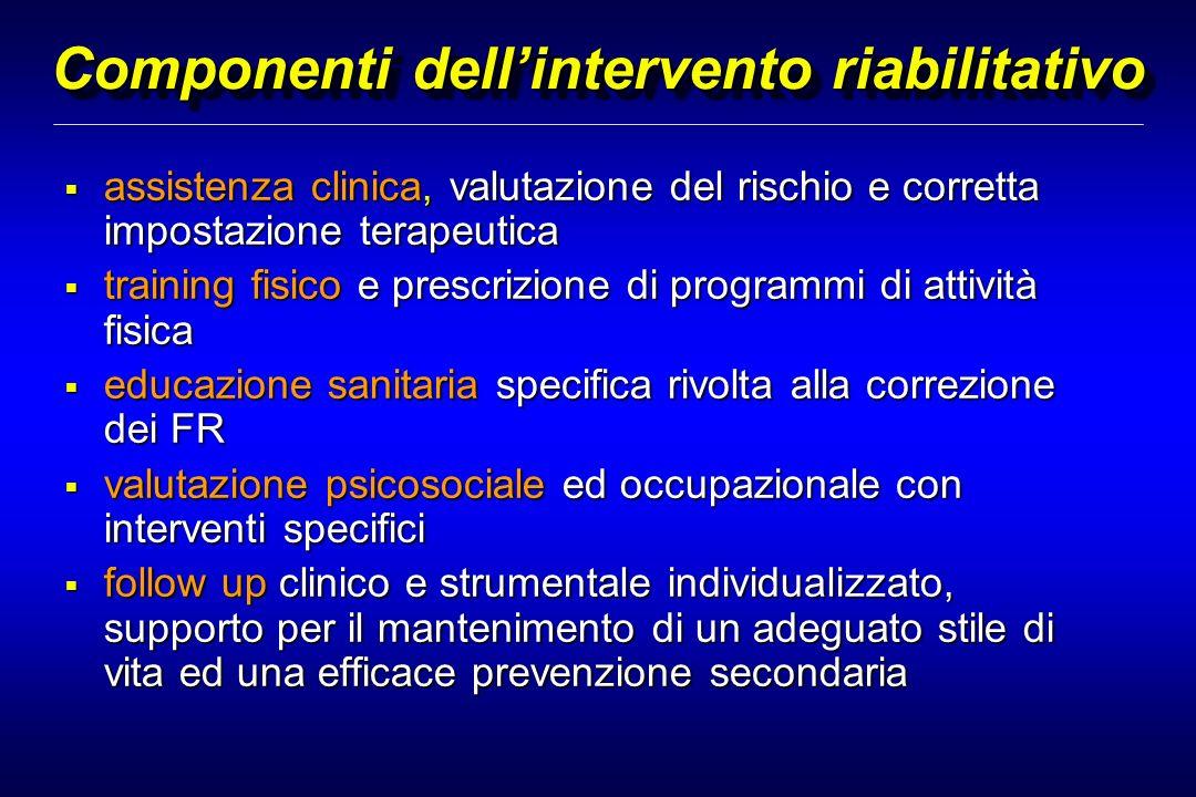 Componenti dellintervento riabilitativo assistenza clinica, valutazione del rischio e corretta impostazione terapeutica assistenza clinica, valutazion
