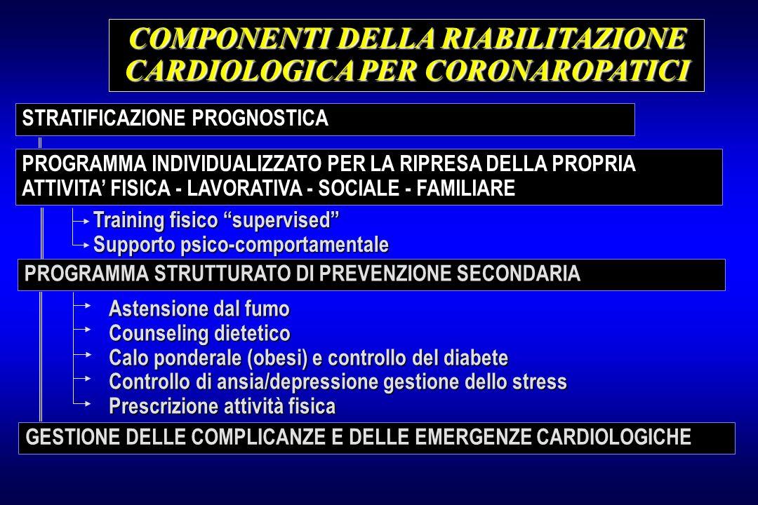 COMPONENTI DELLA RIABILITAZIONE CARDIOLOGICA PER CORONAROPATICI STRATIFICAZIONE PROGNOSTICA PROGRAMMA INDIVIDUALIZZATO PER LA RIPRESA DELLA PROPRIA AT