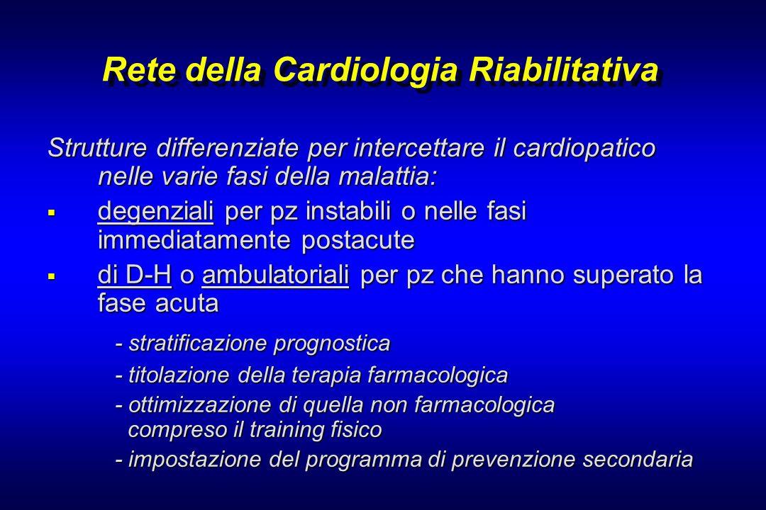 Rete della Cardiologia Riabilitativa Strutture differenziate per intercettare il cardiopatico nelle varie fasi della malattia: degenziali per pz insta