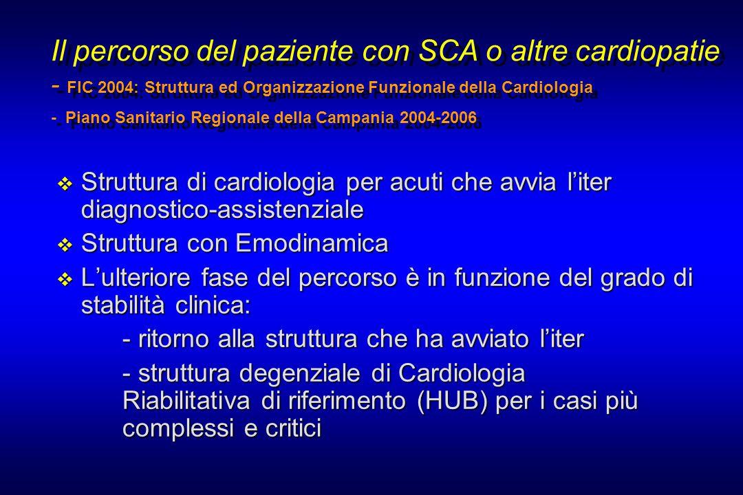 Il percorso del paziente con SCA o altre cardiopatie - FIC 2004: Struttura ed Organizzazione Funzionale della Cardiologia - Piano Sanitario Regionale