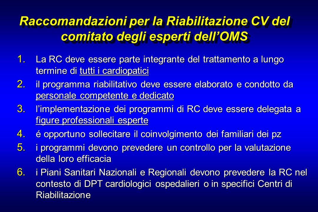 Raccomandazioni per la Riabilitazione CV del comitato degli esperti dellOMS 1. La RC deve essere parte integrante del trattamento a lungo termine di t