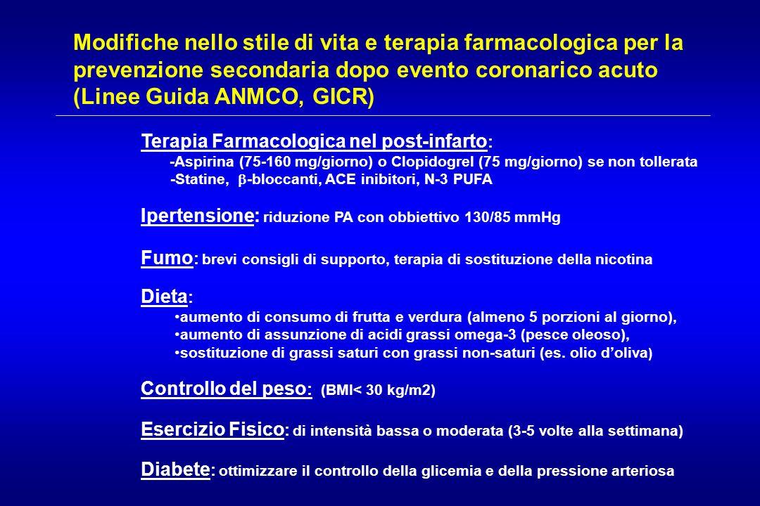 Modifiche nello stile di vita e terapia farmacologica per la prevenzione secondaria dopo evento coronarico acuto (Linee Guida ANMCO, GICR) Terapia Far