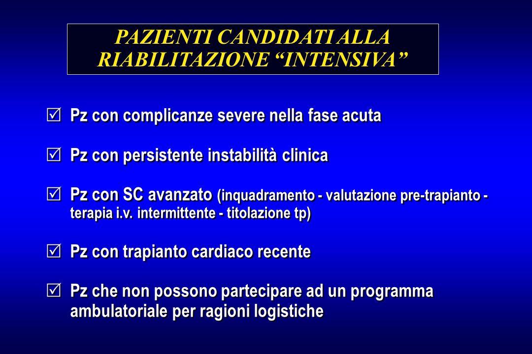 PAZIENTI CANDIDATI ALLA RIABILITAZIONE INTENSIVA Pz con complicanze severe nella fase acuta Pz con persistente instabilità clinica Pz con SC avanzato