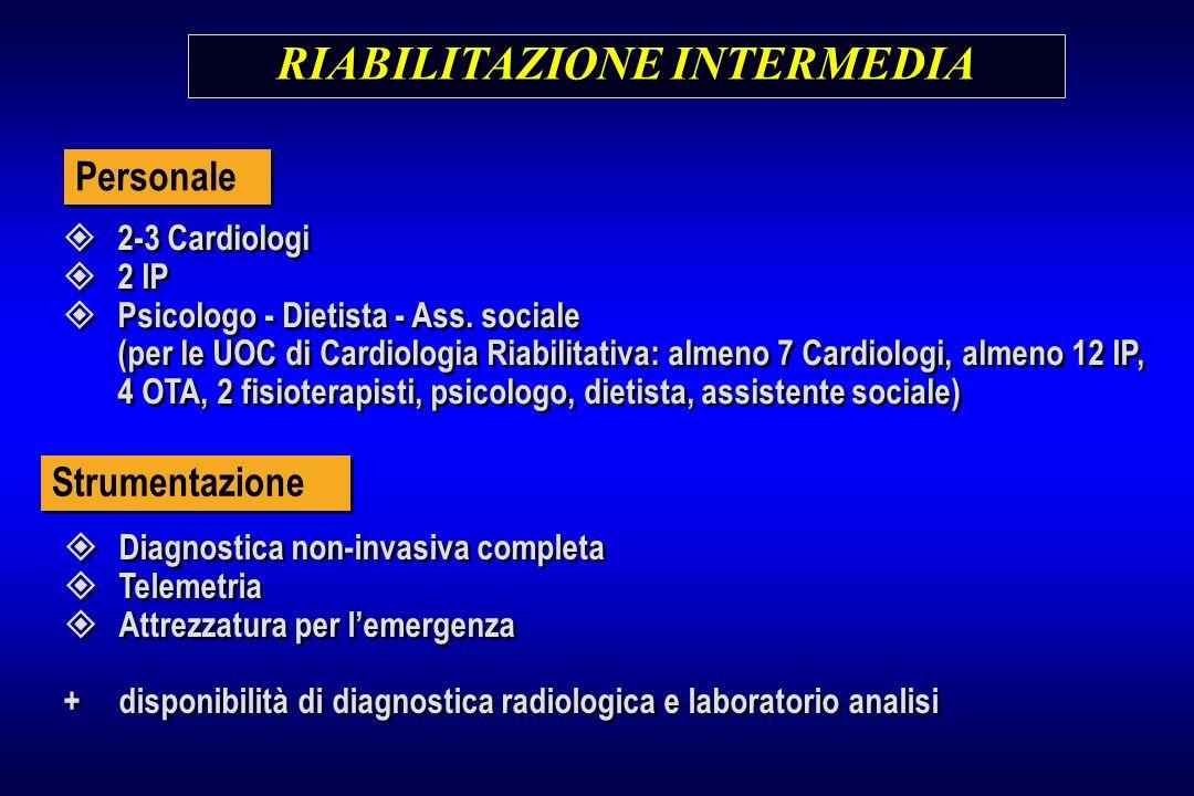RIABILITAZIONE INTERMEDIA 2-3 Cardiologi 2 IP Psicologo - Dietista - Ass. sociale (per le UOC di Cardiologia Riabilitativa: almeno 7 Cardiologi, almen