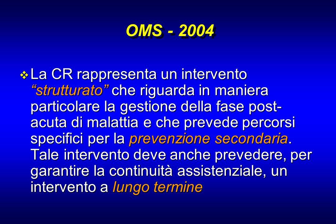 OMS - 2004 La CR rappresenta un intervento strutturato che riguarda in maniera particolare la gestione della fase post- acuta di malattia e che preved
