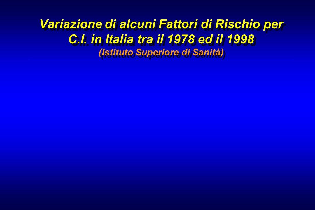 Variazione di alcuni Fattori di Rischio per C.I. in Italia tra il 1978 ed il 1998 (Istituto Superiore di Sanità)