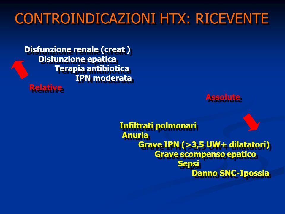 CONTROINDICAZIONI HTX: RICEVENTE Disfunzione renale (creat ) Disfunzione epatica Terapia antibiotica IPN moderata Relative Assolute Infiltrati polmona