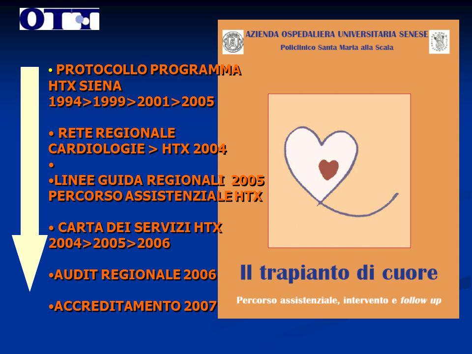 PROTOCOLLO PROGRAMMA HTX SIENA 1994>1999>2001>2005 RETE REGIONALE CARDIOLOGIE > HTX 2004 LINEE GUIDA REGIONALI 2005 PERCORSO ASSISTENZIALE HTX CARTA D