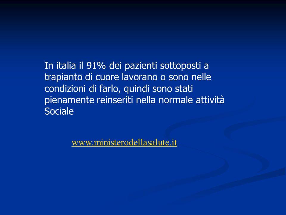 In italia il 91% dei pazienti sottoposti a trapianto di cuore lavorano o sono nelle condizioni di farlo, quindi sono stati pienamente reinseriti nella