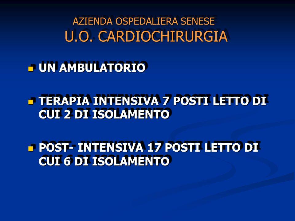 AZIENDA OSPEDALIERA SENESE U.O. CARDIOCHIRURGIA UN AMBULATORIO UN AMBULATORIO TERAPIA INTENSIVA 7 POSTI LETTO DI CUI 2 DI ISOLAMENTO TERAPIA INTENSIVA