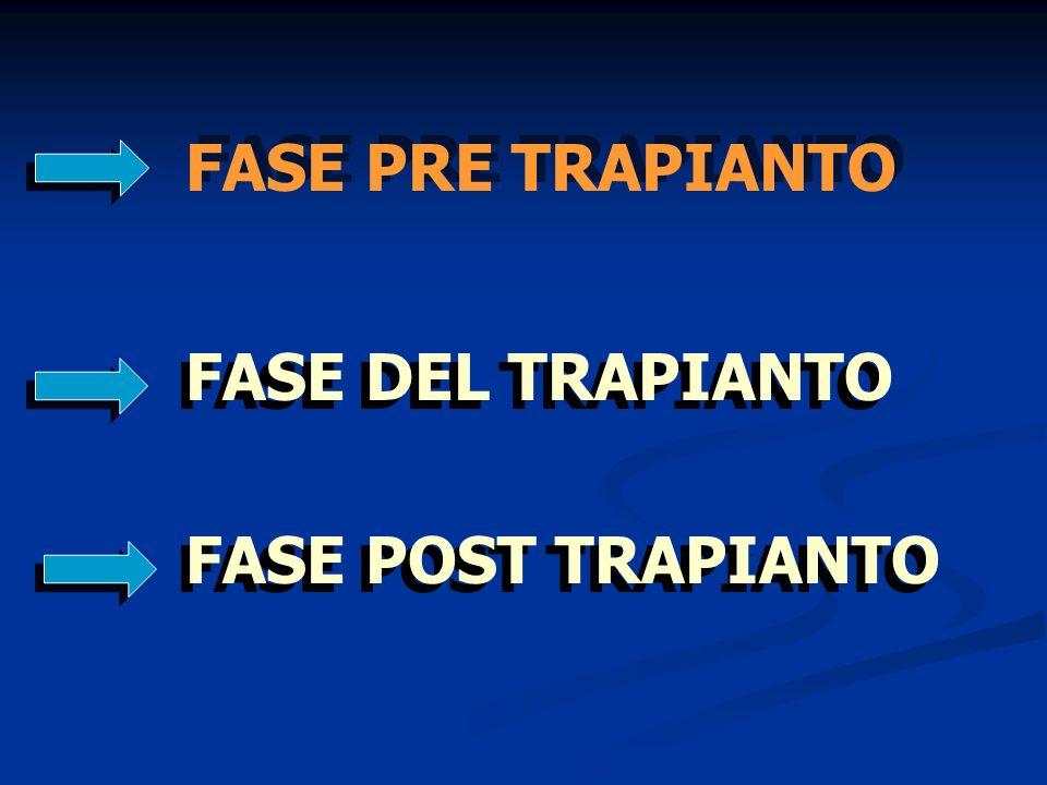 FASE PRE TRAPIANTO FASE DEL TRAPIANTO FASE POST TRAPIANTO