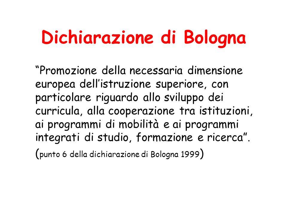 Dichiarazione di Bologna Promozione della necessaria dimensione europea dellistruzione superiore, con particolare riguardo allo sviluppo dei curricula