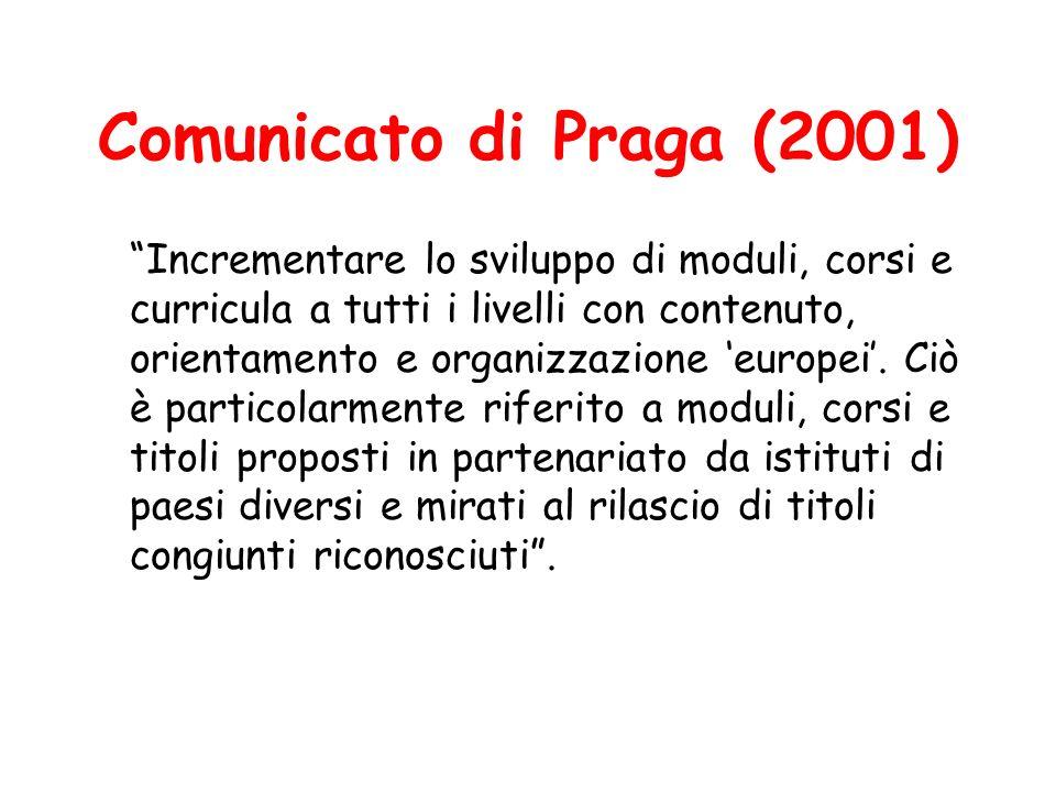 Comunicato di Praga (2001) Incrementare lo sviluppo di moduli, corsi e curricula a tutti i livelli con contenuto, orientamento e organizzazione europe