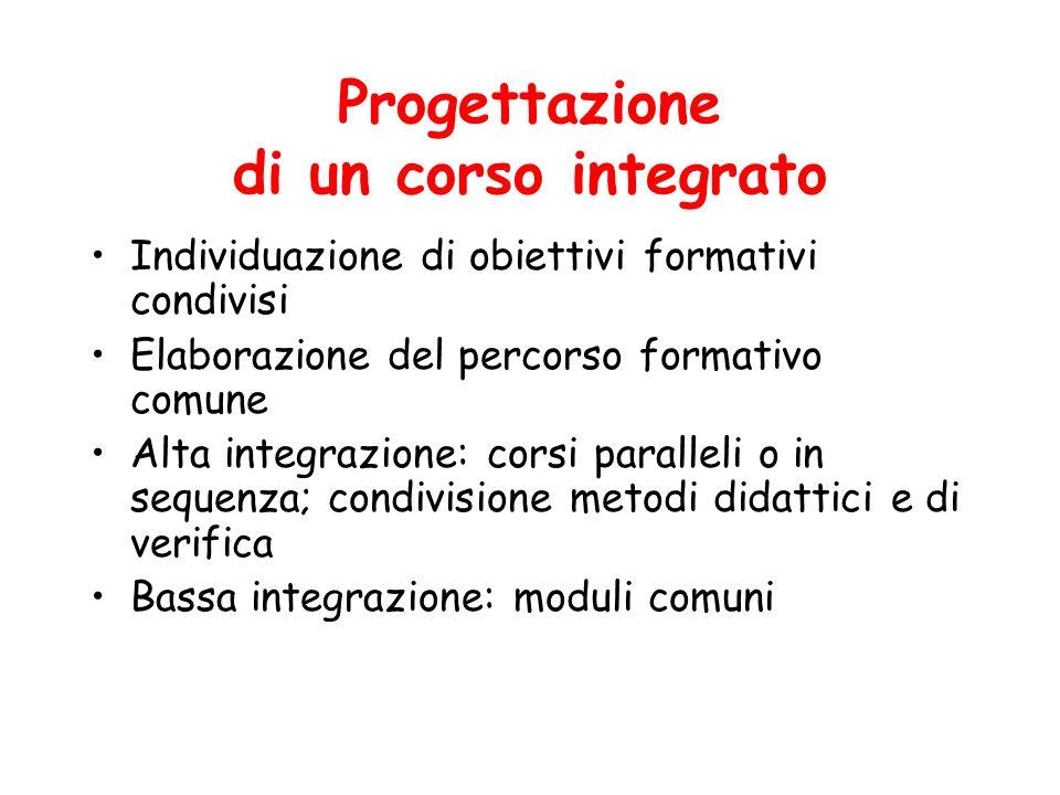 Progettazione di un corso integrato Individuazione di obiettivi formativi condivisi Elaborazione del percorso formativo comune Alta integrazione: cors